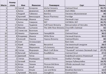 таблица по жюри.png
