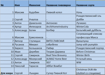 Предвариательная таблица МСК.png