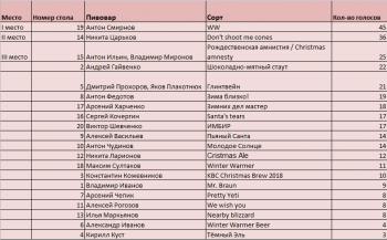 Таблица народного голосования.png